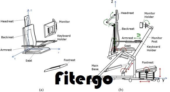 طراحی ایستگاه های کاری با رویکرد ارگونومی